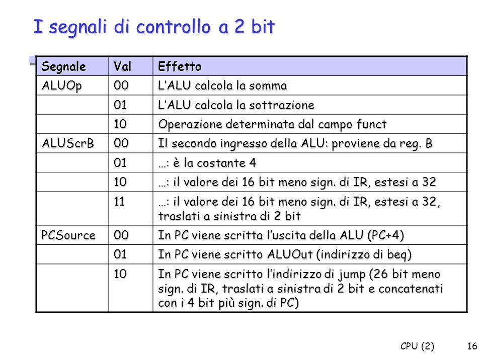 CPU (2)16 I segnali di controllo a 2 bit SegnaleValEffetto ALUOp00 LALU calcola la somma 01 LALU calcola la sottrazione 10 Operazione determinata dal