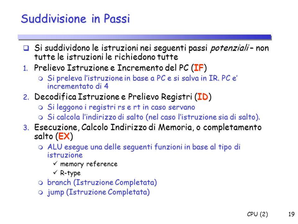 CPU (2)19 Si suddividono le istruzioni nei seguenti passi potenziali – non tutte le istruzioni le richiedono tutte Si suddividono le istruzioni nei se