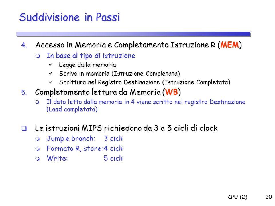 CPU (2)20 4. Accesso in Memoria e Completamento Istruzione R (MEM) In base al tipo di istruzione In base al tipo di istruzione Legge dalla memoria Leg