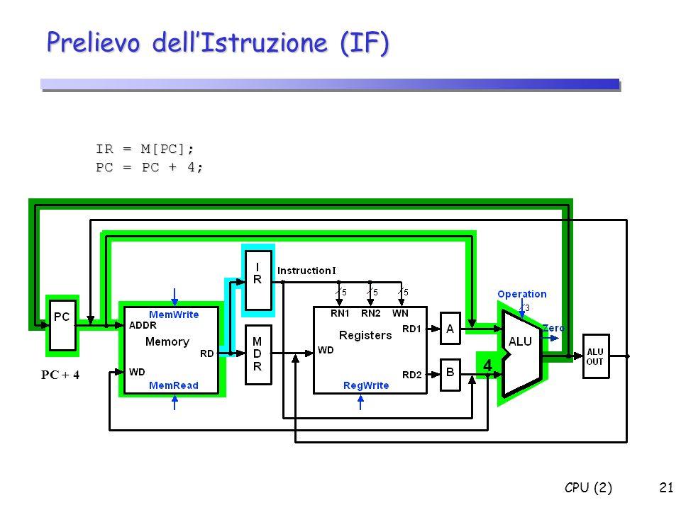 CPU (2)21 Prelievo dellIstruzione (IF) IR = M[PC]; PC = PC + 4; 4 PC + 4