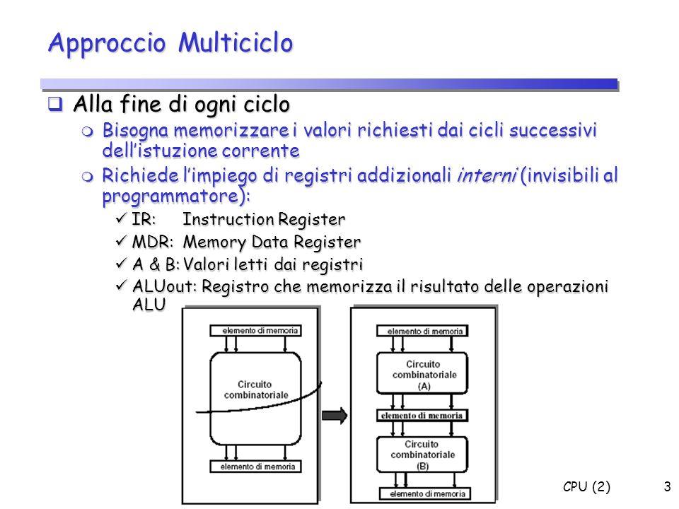 CPU (2)3 Approccio Multiciclo Alla fine di ogni ciclo Alla fine di ogni ciclo m Bisogna memorizzare i valori richiesti dai cicli successivi dellistuzi