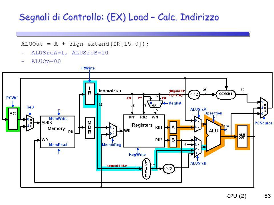 CPU (2)53 0 X ALUOut = A + sign-extend(IR[15-0]); - ALUSrcA=1, ALUSrcB=10 - ALUOp=00 X 2 0 0 X 0 1 X 010 0 Segnali di Controllo: (EX) Load – Calc. Ind