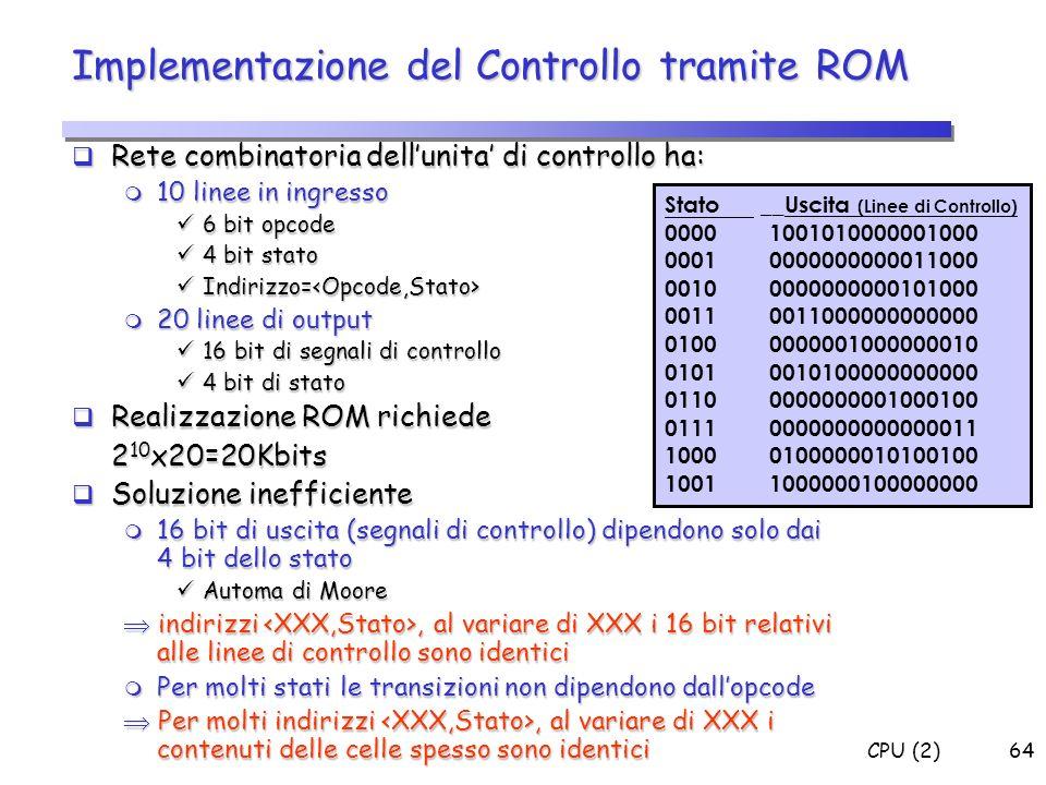 CPU (2)64 Implementazione del Controllo tramite ROM Rete combinatoria dellunita di controllo ha: Rete combinatoria dellunita di controllo ha: m 10 lin