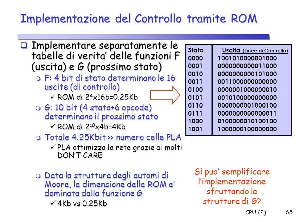 CPU (2)65 Implementazione del Controllo tramite ROM Implementare separatamente le tabelle di verita delle funzioni F (uscita) e G (prossimo stato) Imp