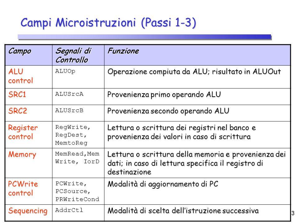 CPU (2)73 Campi Microistruzioni (Passi 1-3) Campo Segnali di Controllo Funzione ALU control ALUOp Operazione compiuta da ALU; risultato in ALUOut SRC1