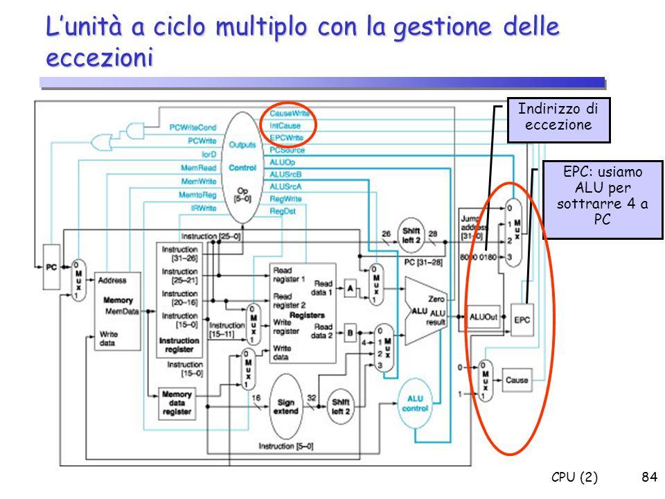 CPU (2)84 Lunità a ciclo multiplo con la gestione delle eccezioni Indirizzo di eccezione EPC: usiamo ALU per sottrarre 4 a PC