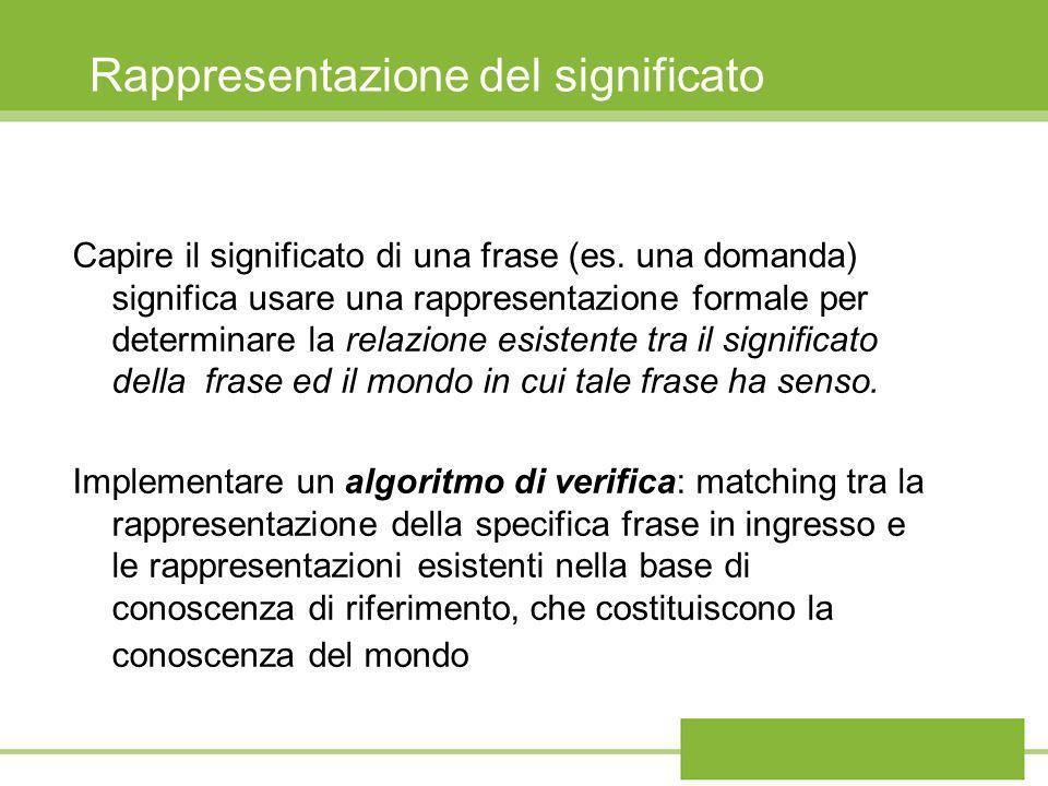 Rappresentazione del significato Capire il significato di una frase (es. una domanda) significa usare una rappresentazione formale per determinare la