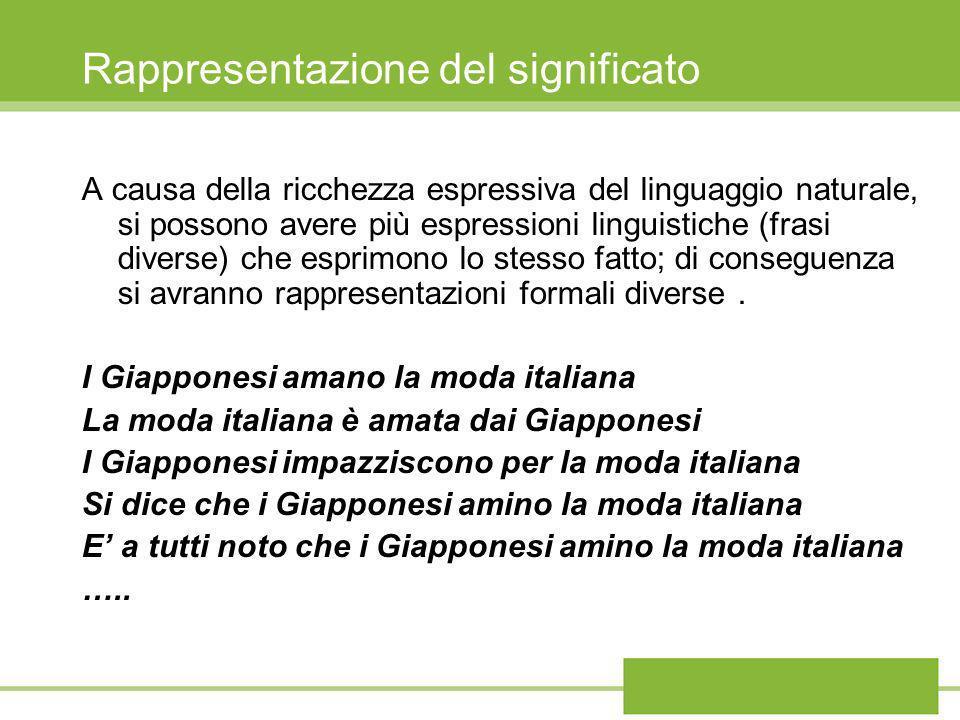Rappresentazione del significato A causa della ricchezza espressiva del linguaggio naturale, si possono avere più espressioni linguistiche (frasi dive
