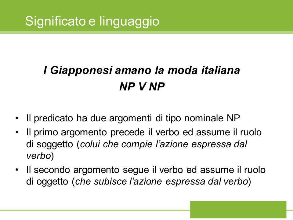 Significato e linguaggio I Giapponesi amano la moda italiana NP V NP Il predicato ha due argomenti di tipo nominale NP Il primo argomento precede il v