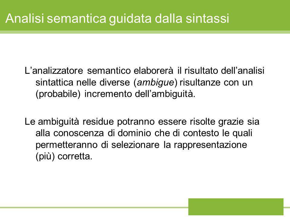 Analisi semantica guidata dalla sintassi Lanalizzatore semantico elaborerà il risultato dellanalisi sintattica nelle diverse (ambigue) risultanze con