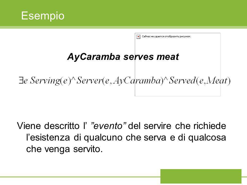 Esempio AyCaramba serves meat Viene descritto l evento del servire che richiede lesistenza di qualcuno che serva e di qualcosa che venga servito.