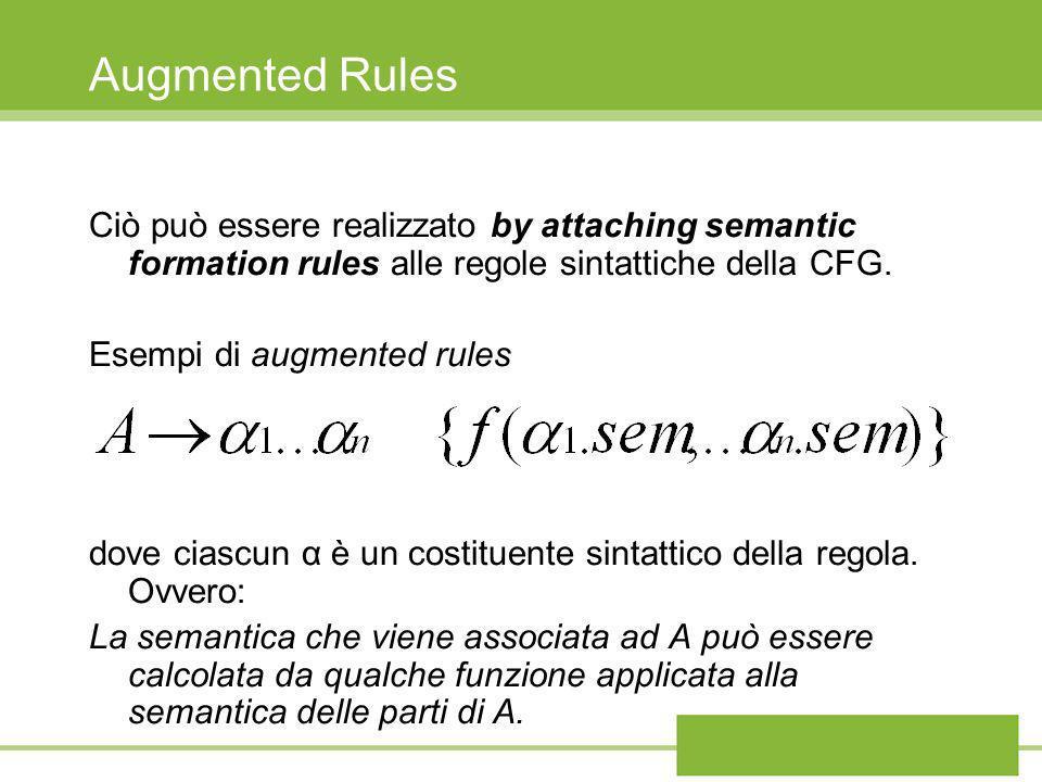 Augmented Rules Ciò può essere realizzato by attaching semantic formation rules alle regole sintattiche della CFG. Esempi di augmented rules dove cias