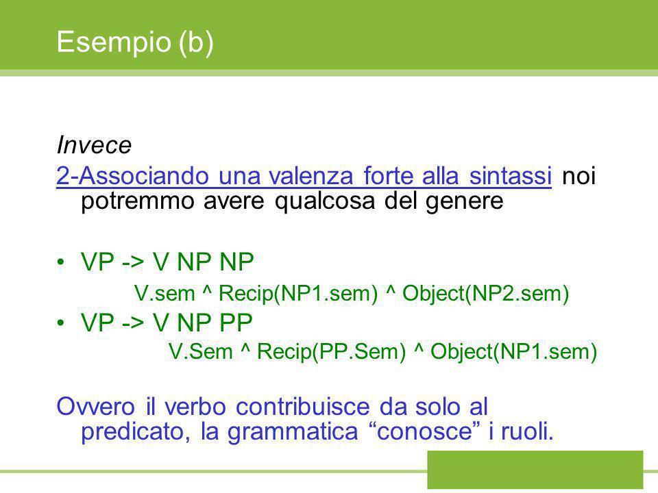 Esempio (b) Invece 2-Associando una valenza forte alla sintassi noi potremmo avere qualcosa del genere VP -> V NP NP V.sem ^ Recip(NP1.sem) ^ Object(N
