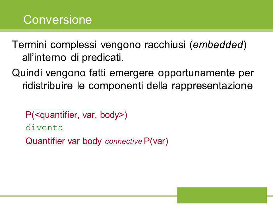 Conversione Termini complessi vengono racchiusi (embedded) allinterno di predicati. Quindi vengono fatti emergere opportunamente per ridistribuire le