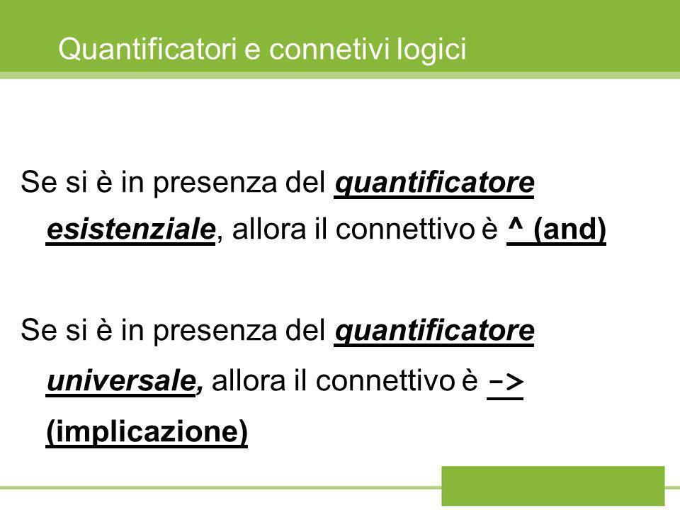 Quantificatori e connetivi logici Se si è in presenza del quantificatore esistenziale, allora il connettivo è ^ (and) Se si è in presenza del quantifi