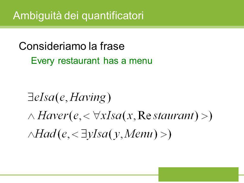 Ambiguità dei quantificatori Consideriamo la frase Every restaurant has a menu