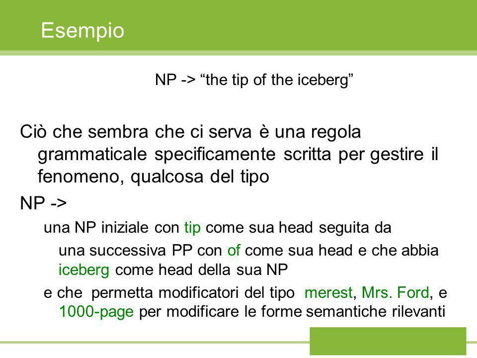 Esempio NP -> the tip of the iceberg Ciò che sembra che ci serva è una regola grammaticale specificamente scritta per gestire il fenomeno, qualcosa de