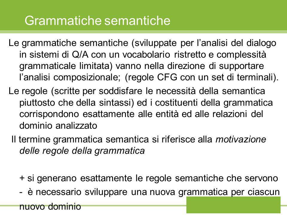 Grammatiche semantiche Le grammatiche semantiche (sviluppate per lanalisi del dialogo in sistemi di Q/A con un vocabolario ristretto e complessità gra