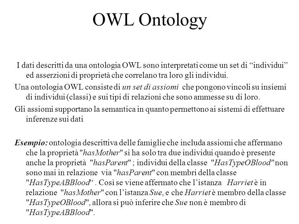 OWL Ontology I dati descritti da una ontologia OWL sono interpretati come un set di individui ed asserzioni di proprietà che correlano tra loro gli individui.