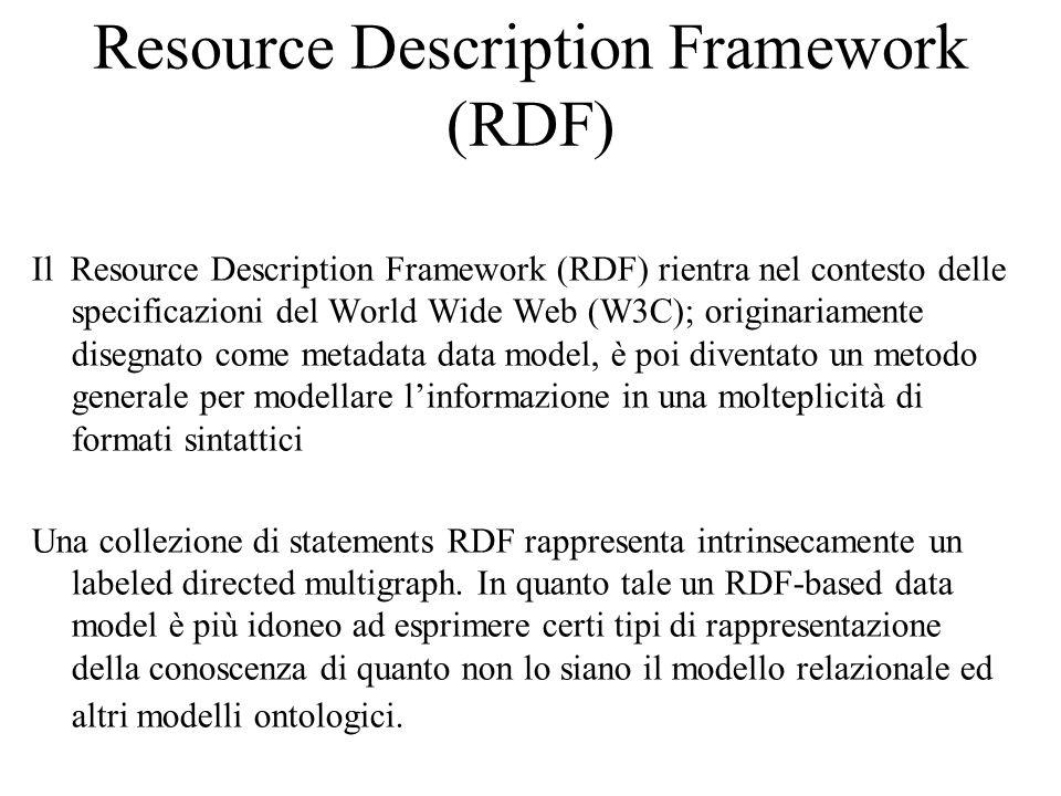 Resource Description Framework (RDF) Il Resource Description Framework (RDF) rientra nel contesto delle specificazioni del World Wide Web (W3C); originariamente disegnato come metadata data model, è poi diventato un metodo generale per modellare linformazione in una molteplicità di formati sintattici Una collezione di statements RDF rappresenta intrinsecamente un labeled directed multigraph.