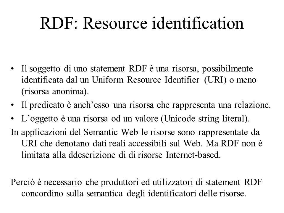 RDF: Resource identification Il soggetto di uno statement RDF è una risorsa, possibilmente identificata dal un Uniform Resource Identifier (URI) o meno (risorsa anonima).