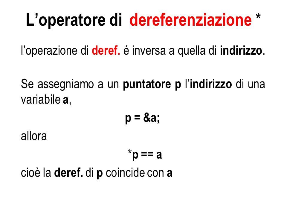 Loperatore di dereferenziazione * loperazione di deref.