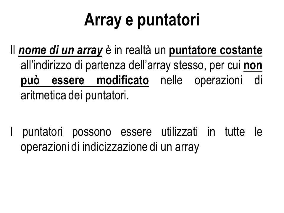 Array e puntatori Il nome di un array è in realtà un puntatore costante allindirizzo di partenza dellarray stesso, per cui non può essere modificato nelle operazioni di aritmetica dei puntatori.