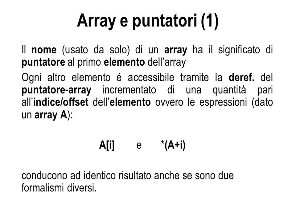 Array e puntatori (1) Il nome (usato da solo) di un array ha il significato di puntatore al primo elemento dellarray Ogni altro elemento é accessibile tramite la deref.
