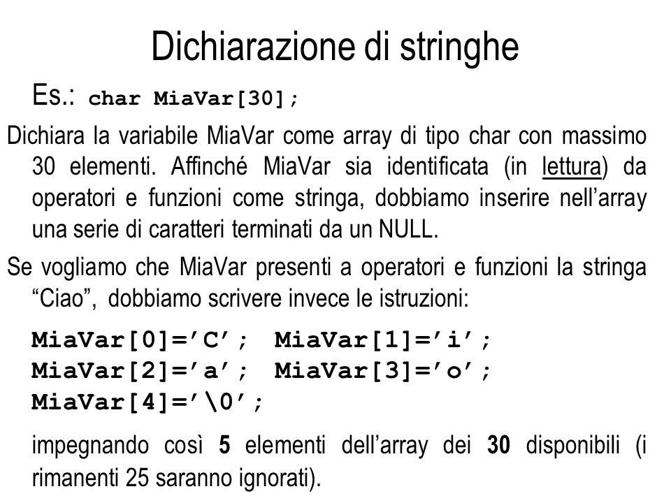 Dichiarazione di stringhe Es.: char MiaVar[30]; Dichiara la variabile MiaVar come array di tipo char con massimo 30 elementi.