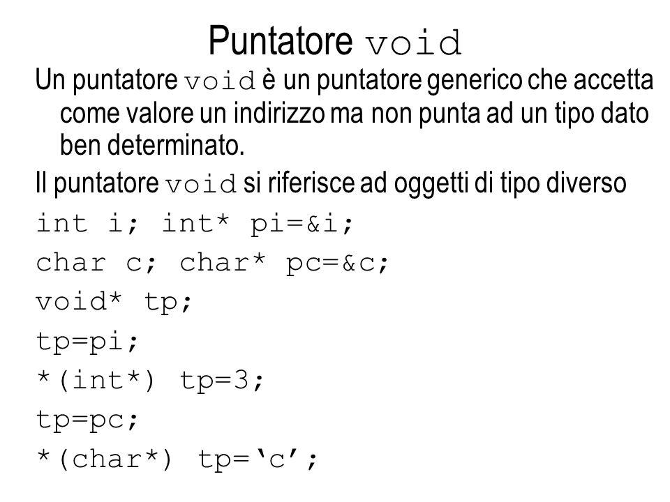 Puntatore void Un puntatore void è un puntatore generico che accetta come valore un indirizzo ma non punta ad un tipo dato ben determinato.