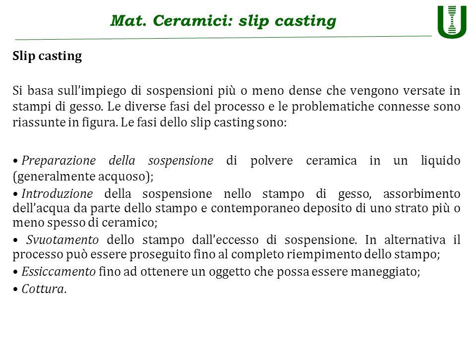 Mat. Ceramici: slip casting Slip casting Si basa sullimpiego di sospensioni più o meno dense che vengono versate in stampi di gesso. Le diverse fasi d