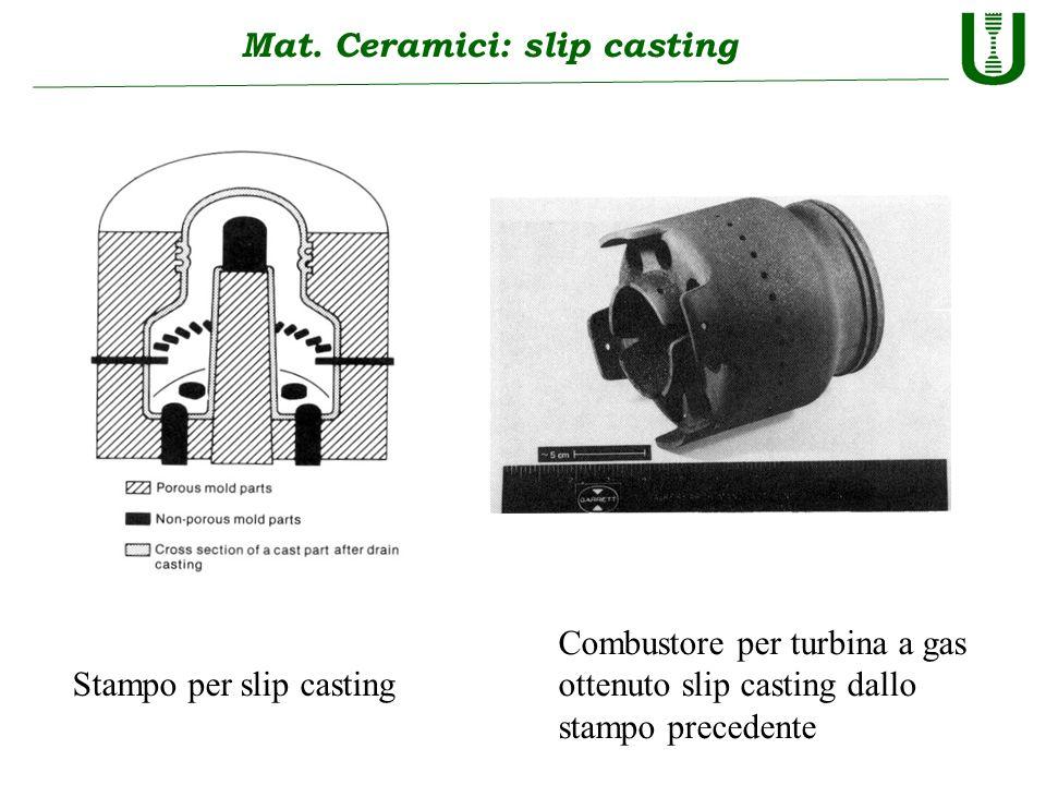 Mat. Ceramici: slip casting Combustore per turbina a gas ottenuto slip casting dallo stampo precedente Stampo per slip casting