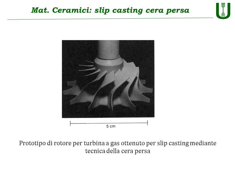 Mat. Ceramici: slip casting cera persa Prototipo di rotore per turbina a gas ottenuto per slip casting mediante tecnica della cera persa