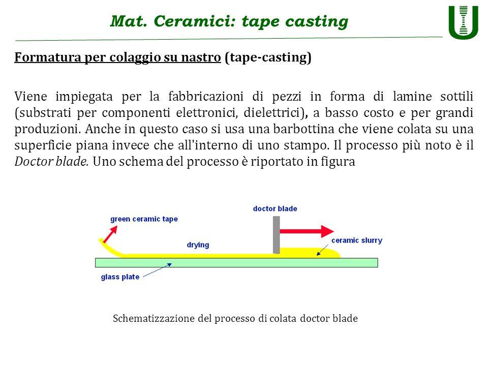 Mat. Ceramici: tape casting Formatura per colaggio su nastro (tape-casting) Viene impiegata per la fabbricazioni di pezzi in forma di lamine sottili (