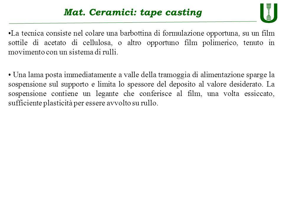 Mat. Ceramici: tape casting La tecnica consiste nel colare una barbottina di formulazione opportuna, su un film sottile di acetato di cellulosa, o alt