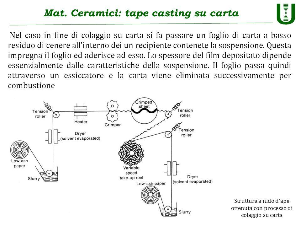 Mat. Ceramici: tape casting su carta Nel caso in fine di colaggio su carta si fa passare un foglio di carta a basso residuo di cenere all'interno dei
