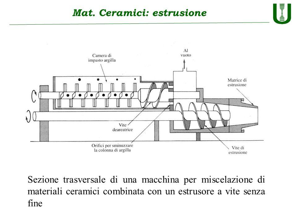 Mat. Ceramici: estrusione Sezione trasversale di una macchina per miscelazione di materiali ceramici combinata con un estrusore a vite senza fine