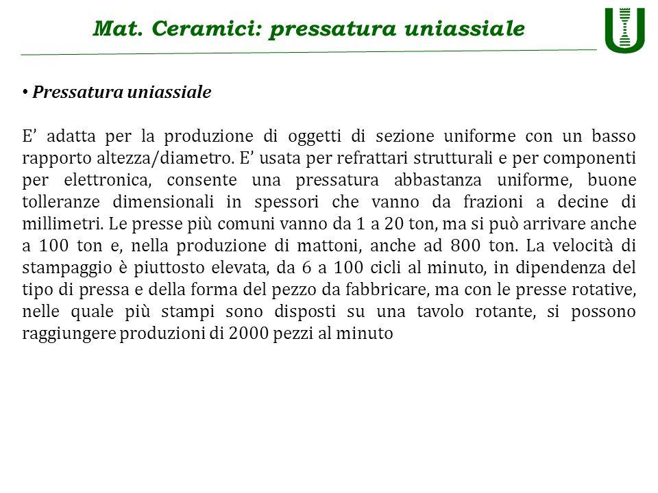 Mat. Ceramici: pressatura uniassiale Pressatura uniassiale E adatta per la produzione di oggetti di sezione uniforme con un basso rapporto altezza/dia