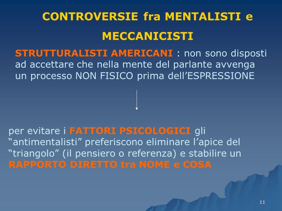 11 CONTROVERSIE fra MENTALISTI e MECCANICISTI STRUTTURALISTI AMERICANI : non sono disposti ad accettare che nella mente del parlante avvenga un proces