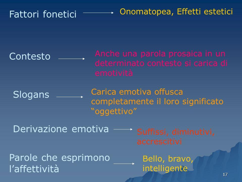 17 Fattori fonetici Onomatopea,Effetti estetici Contesto Anche una parola prosaica in un determinato contesto si carica di emotività Slogans Carica em