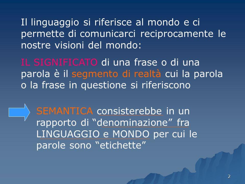 2 Il linguaggio si riferisce al mondo e ci permette di comunicarci reciprocamente le nostre visioni del mondo: IL SIGNIFICATO di una frase o di una pa