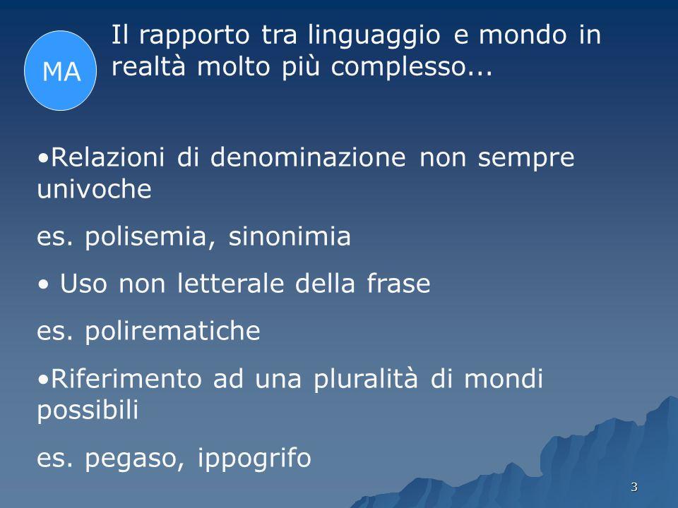 14 LOMONIMIA -Convergenza fonetica (es.
