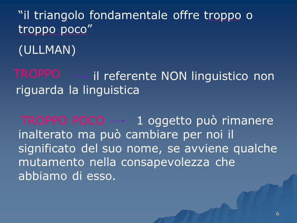 6 il triangolo fondamentale offre troppo o troppo poco (ULLMAN) il referente NON linguistico non riguarda la linguistica 1 oggetto può rimanere inalte
