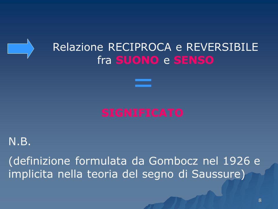 8 Relazione RECIPROCA e REVERSIBILE fra SUONO e SENSO = SIGNIFICATO N.B. (definizione formulata da Gombocz nel 1926 e implicita nella teoria del segno
