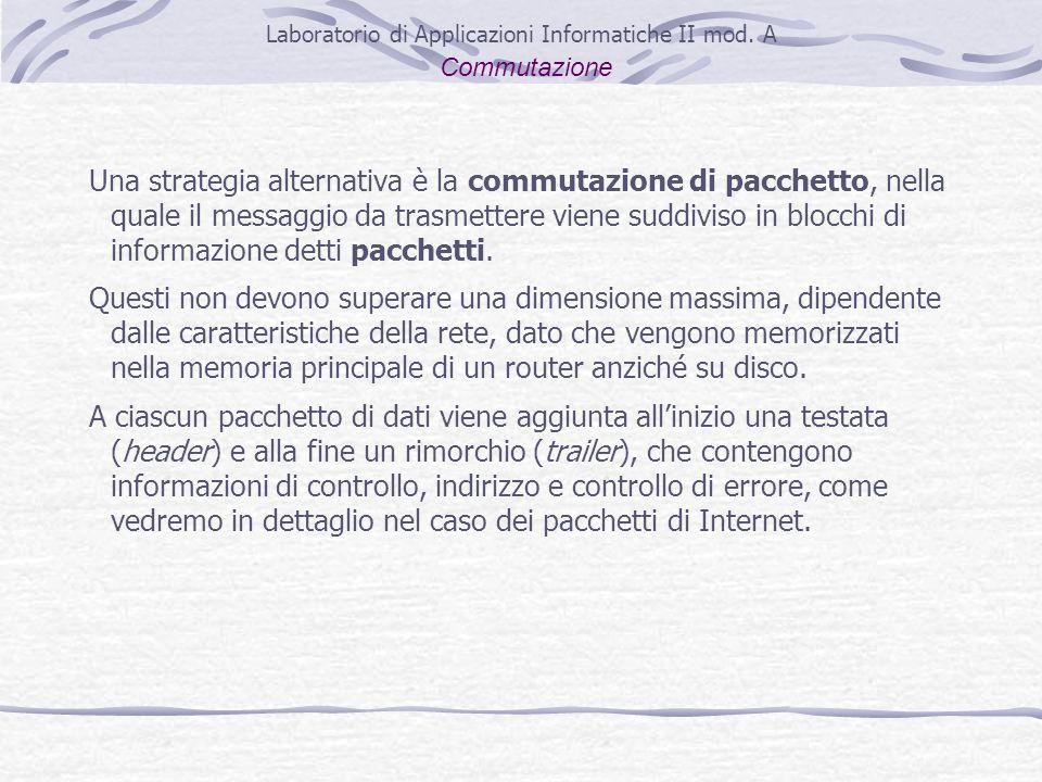 Laboratorio di Applicazioni Informatiche II mod. A Commutazione Una strategia alternativa è la commutazione di pacchetto, nella quale il messaggio da