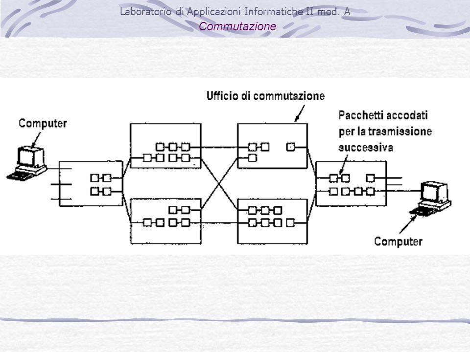 Laboratorio di Applicazioni Informatiche II mod. A Commutazione