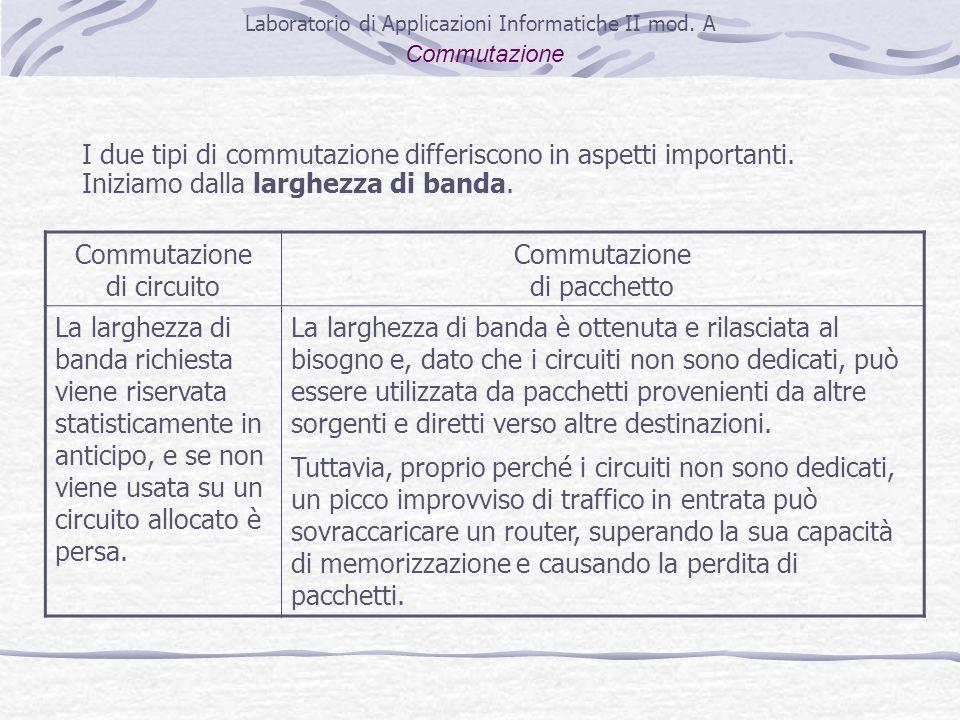 I due tipi di commutazione differiscono in aspetti importanti. Iniziamo dalla larghezza di banda. Commutazione di circuito Commutazione di pacchetto L