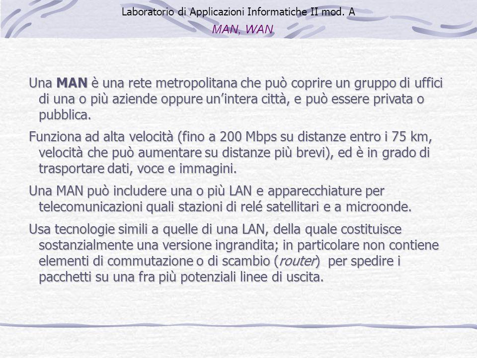 Laboratorio di Applicazioni Informatiche II mod. A MAN, WAN Una MAN è una rete metropolitana che può coprire un gruppo di uffici di una o più aziende