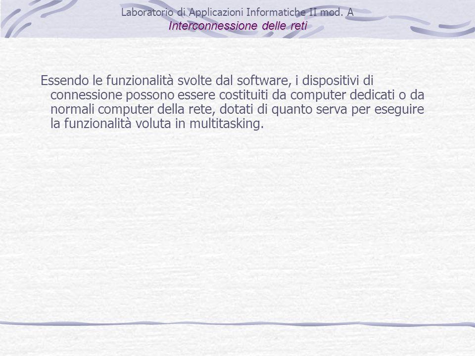Essendo le funzionalità svolte dal software, i dispositivi di connessione possono essere costituiti da computer dedicati o da normali computer della r