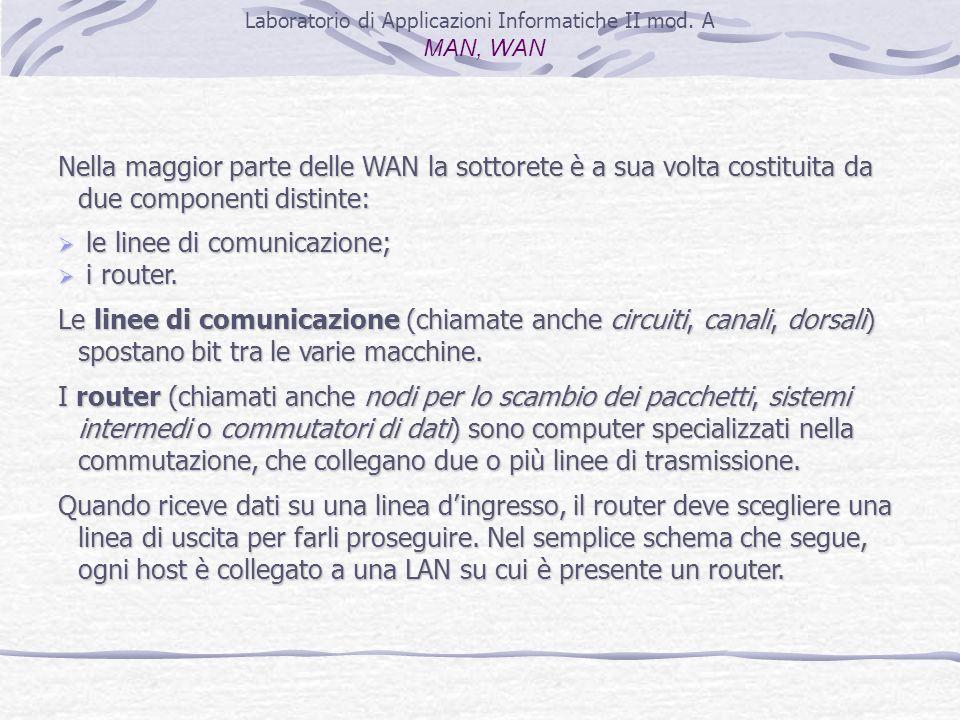 Laboratorio di Applicazioni Informatiche II mod. A MAN, WAN Nella maggior parte delle WAN la sottorete è a sua volta costituita da due componenti dist